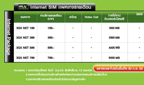 ตัวอย่างแพ็คเกจ i-mobile 3GX คิดค่าบริการเป็น MB