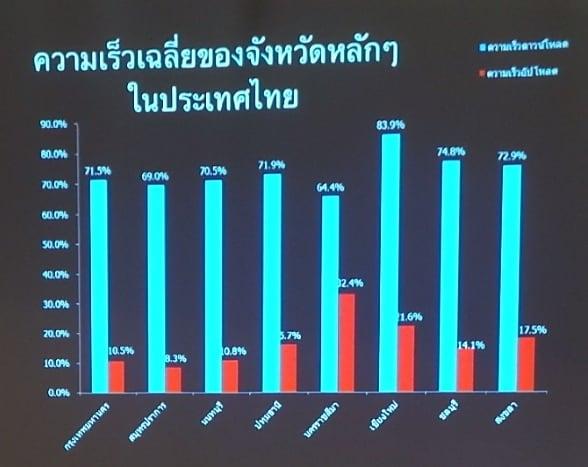 stats-speedtest-2013-200day-06