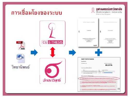 e-thesis-check-dissertation-01