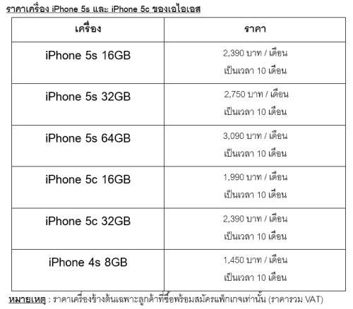 ais-iphone-5s-5c-prize