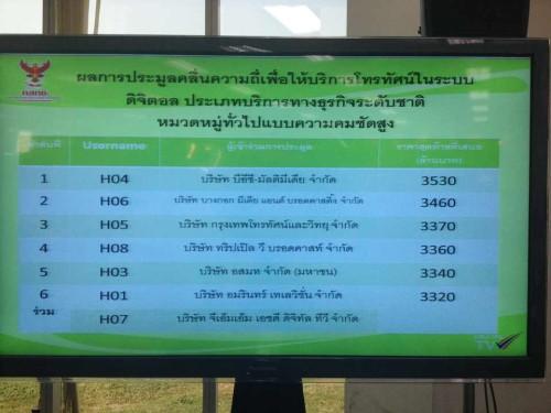 digital-tv-nbtc-auction-hd-02