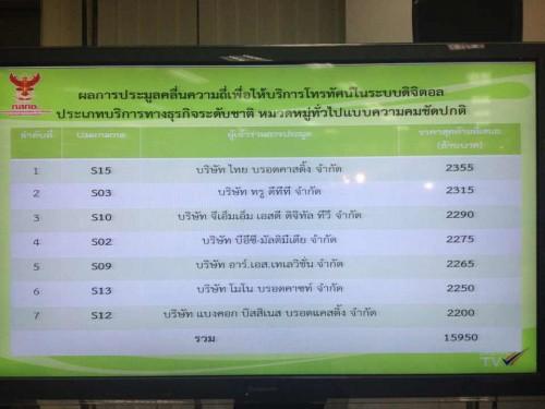 digital-tv-nbtc-auction-sd-04