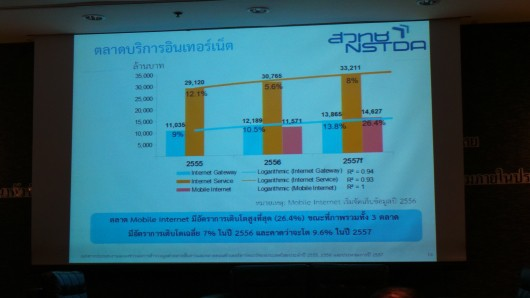 thailand-it-market-2013-04
