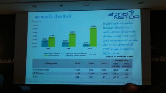 thailand-it-market-2013-05