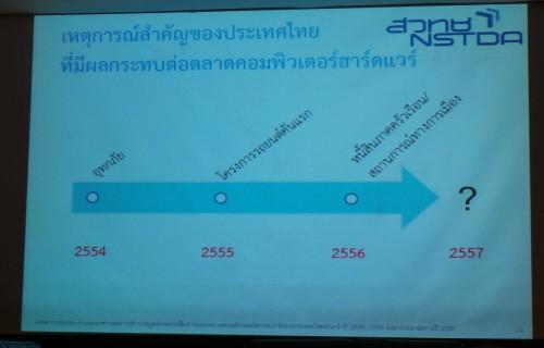 thailand-it-trend-2014-c