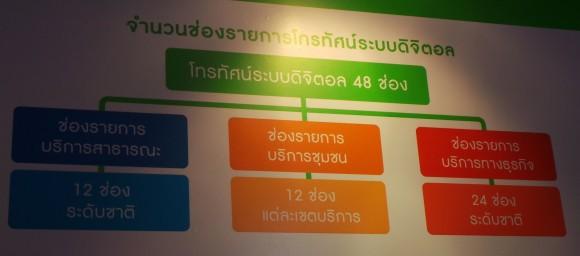 digital-tv-knowledge-05