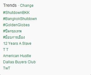 shutdownbkk-top-twitter-trend-a
