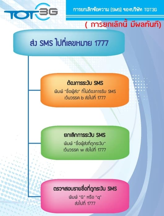 star137-stop-sms-tot3g