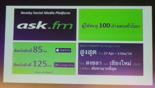 thai-ask-fm