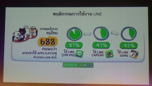 thai-use-line-01