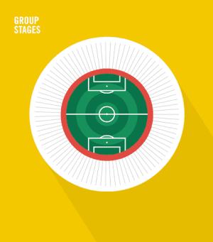 google-trends-worldcup-2014-groups-10