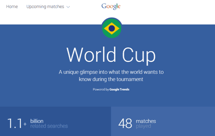 google-trends-worldcup-2014-groups