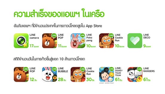 line-family-apps-1-billion-downloads-b