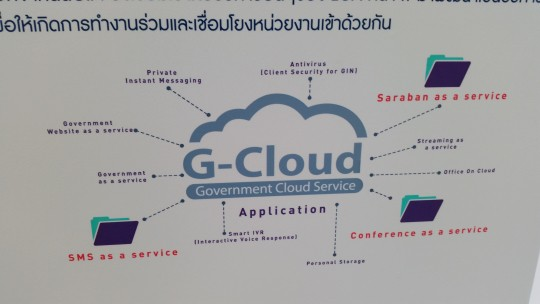 egv-e-government-g-cloud