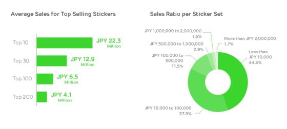 LINE Creators Market_Infographics-p03