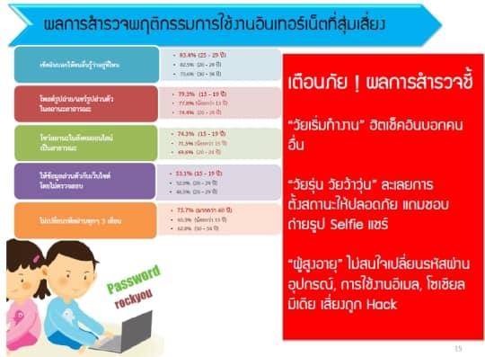 Thailand-Internet-User-Profile-2014-s08