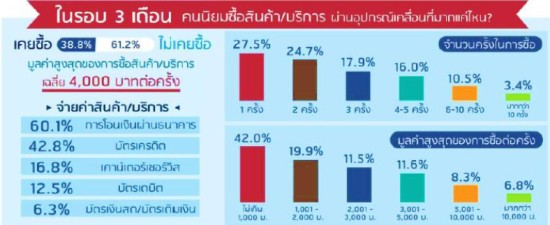 Thailand-Internet-User-Profile-2014-s10