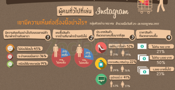 stats-shopping-in-instagram-03.png (560×288)