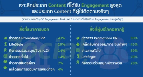 engagemeent-content-banking-04