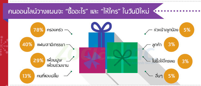 gift-for-new-year-2015-b