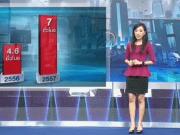เผยพฤติกรรมการใช้อินเทอร์เนตของไทย เพศที่ 3 ใช้เนตแซงหน้าชายจริงหญิงแท้