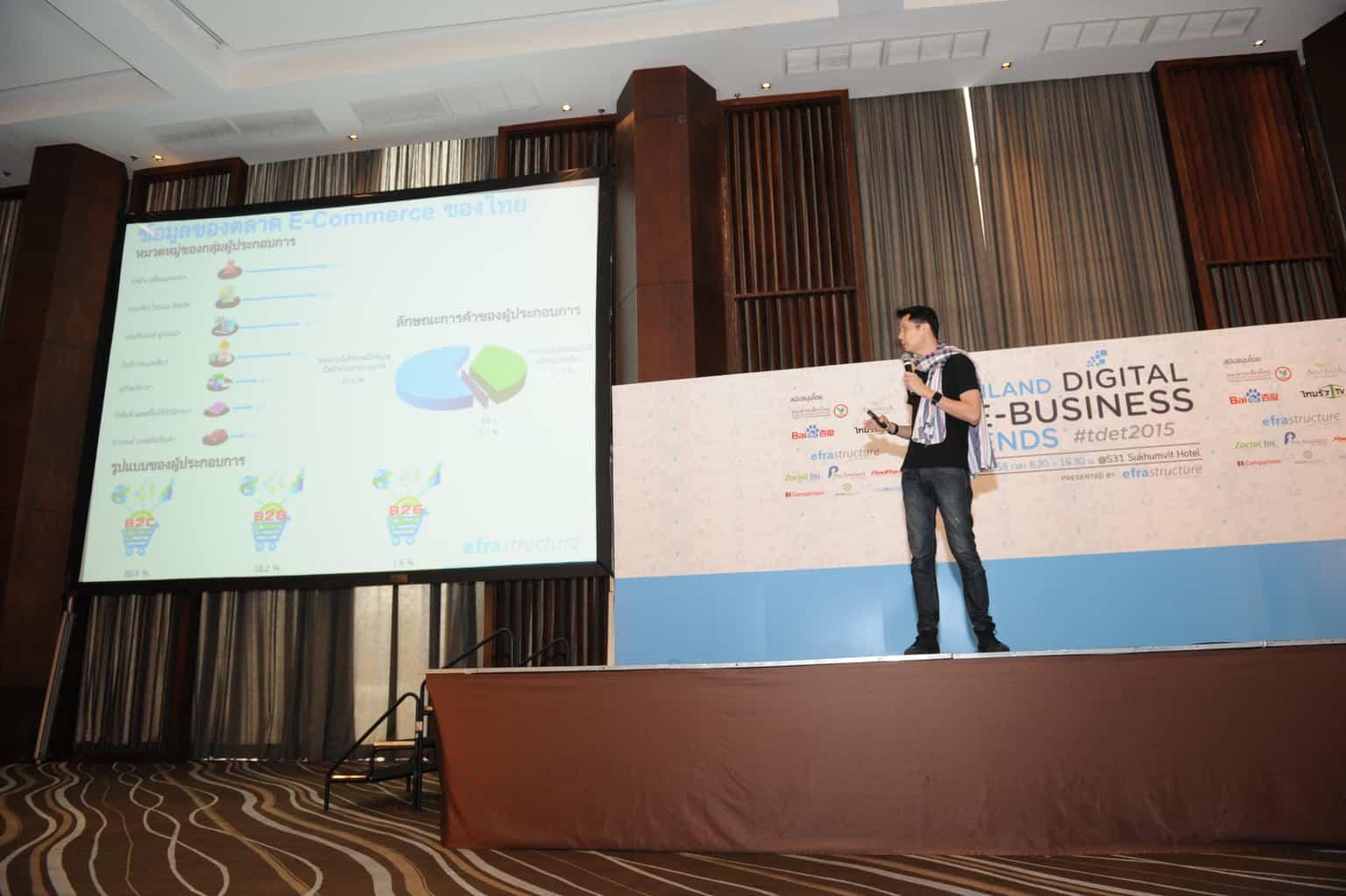 tdet-marketing-thai-trend-2015-a