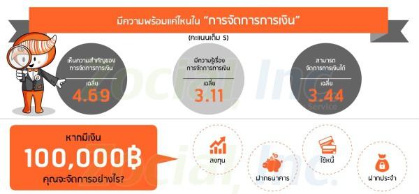 thai-manage-money-2015-p02