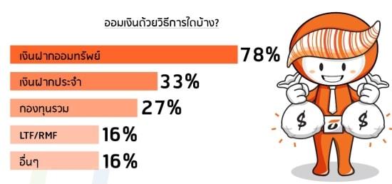 thai-manage-money-2015-p03