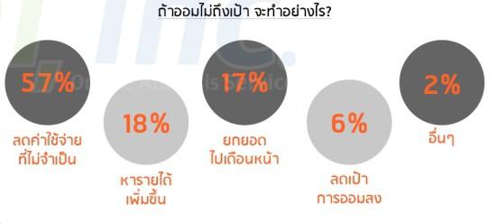 thai-manage-money-2015-p04