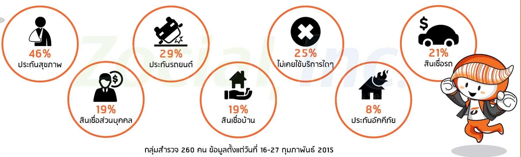 thai-manage-money-2015-p06