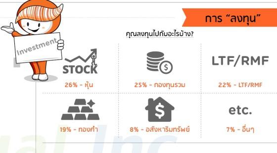 thai-manage-money-2015-p07