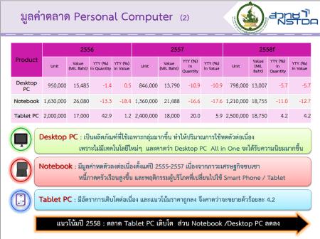 report-com-market-focus-mict-nstda2557-05