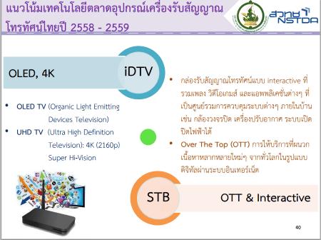 report-com-market-focus-mict-nstda2557-08