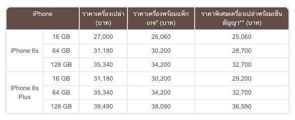iphone-6s-iphone-6s-plus-thailand-ais