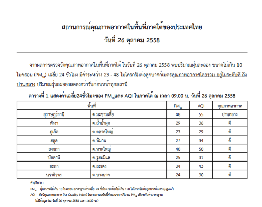 thai-haze-reports-03