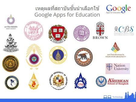 workshop1-google-app-education-cloud-computing-07