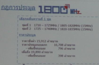 1800-mhz-nbtc-spectrum-auction-preview-12
