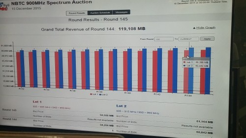 auction-900-mhz-update-day3-b