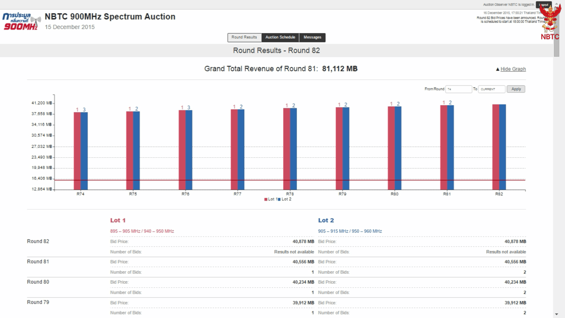auction-900-mhz-update1-a