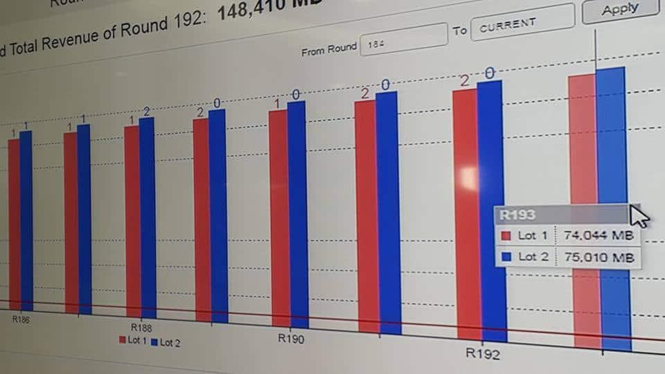 nbtc-900-mhz-auction-end-true-jas-winner-09