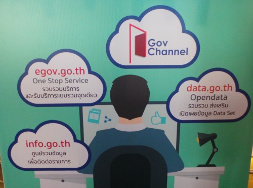 ega-e-government-plan-2559-ca