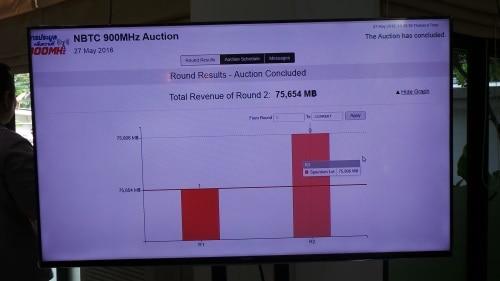 final-900-mhz-auction-2nd-awn-ais-03