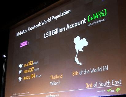 stat-social-media-thai-populations-2016-p08