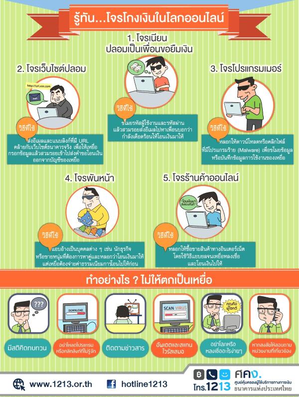 warning-thief-internet-money-02
