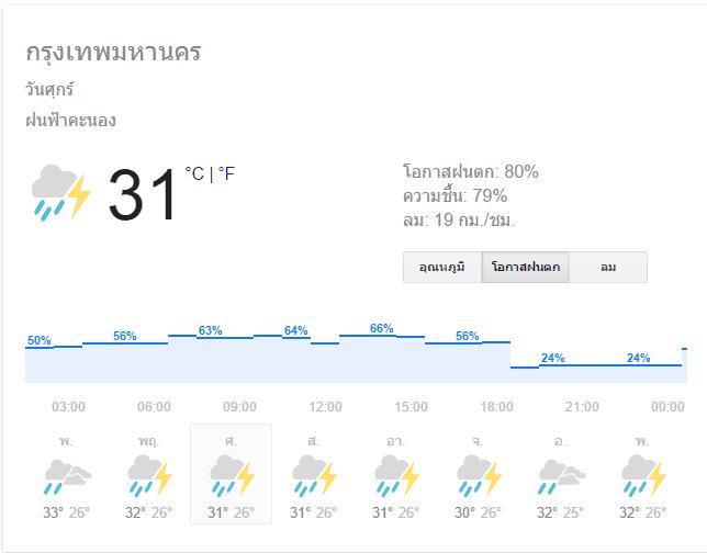 google-check-weather-raining-04