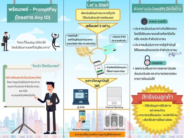 promptpay-any-id-01