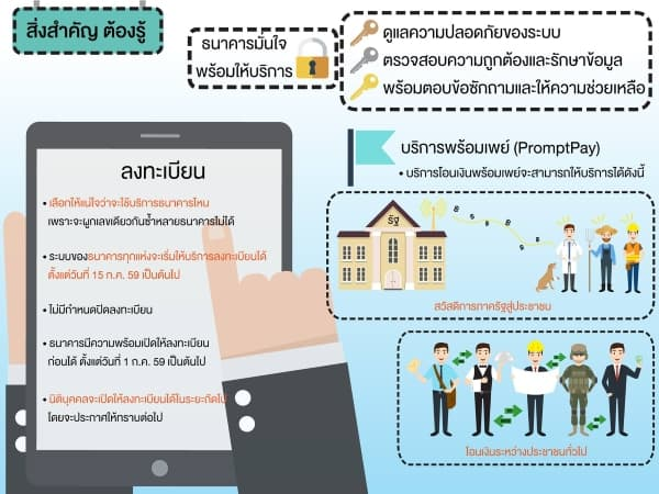 promptpay-any-id-02
