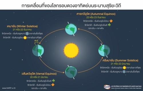 summer-solstice-01