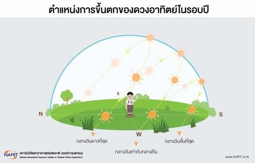 summer-solstice-02