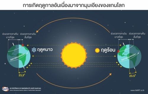 summer-solstice-03